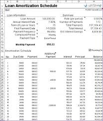 download amortization schedule amortization excel template loan repayment excel template awesome