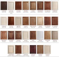 cabinet door styles. Kitchen Cabinet Door Styles Beautiful Ideas 10 And Inspiration Decorating