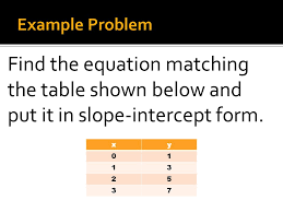 3 find the equation matching the table shown below and put it in slope intercept form xy 01 13 25 37