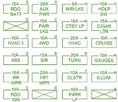 blazer fuse box location automotive wiring diagrams