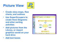 Kidspiration Venn Diagram Kidspiration For Grades K 6