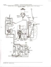 Wiring diagram for john deere gator inspirationa john deere wiring diagrams