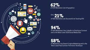 Content Marketing Content Marketing 13 Nützliche Tipps Und Tricks