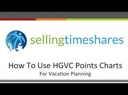 How To Use Hgvc Points Charts For Vacation Planning Video