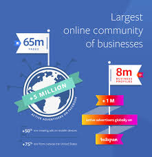 facebook helps small businesses succeed in a mobile world pc com facebook helps small businesses succeed in a mobile world