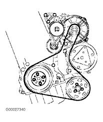 2003 volkswagen golf serpentine belt routing and timing belt diagrams serpentine and timing belt diagrams