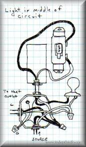 b56c09ad11b6384c532e7fe395fd972b 840 best images about electrical on pinterest the family on kichler under cabinet lighting wiring diagram