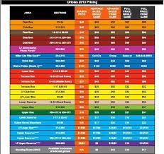 Orioles Wont Raise 2013 Single Game Ticket Prices