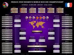 World Cup Fixture Chart