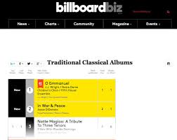 Classical Charts Nd Childrens Choir Album Tops Classical Music Charts