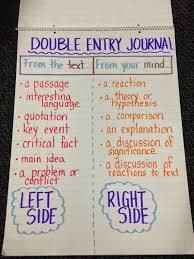 Double Entry Chart Diction Syntax Double Entry Journal Entry Ela In The