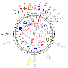 Basquiat Natal Chart Astrology And Natal Chart Of Kevin Teare Born On 1951 09 13