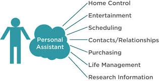 Image result for digital personal assistant