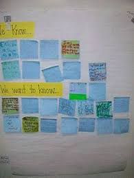 8 Best Kwl Charts Images Teaching Student Teaching
