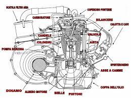 fiat 500 pop diagram solution of your wiring diagram guide • fiat 500 engine diagram wiring diagram data rh 13 1 15 reisen fuer meister de 2012