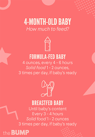 3 Month Old Baby Growth Chart 4 Month Old Baby