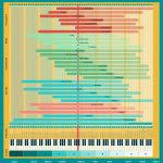 Instrument Frequency Chart Instrument Frequency Chart Data Visualization Infographic