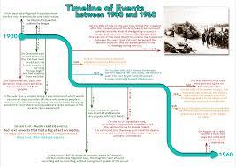 Event Timeline Timeline Of Events 24 24 Blogging With Paul 14