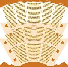 Rexall Place Concerts Online Charts Collection