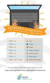 computer key board shortcuts computer key board shortcuts barca fontanacountryinn com