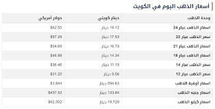 irregular finance Incredible كم سعر الذهب اليوم - onoyelken.com