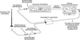 xm radio wiring diagram xm wiring diagrams
