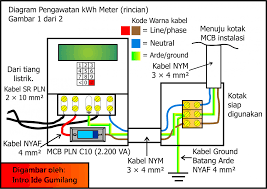 and electric meter box wiring diagram wiring electric meter box wiring diagram at Meter Box Diagram
