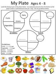 Small Picture Best 25 Nutrition activities ideas on Pinterest Nutrition