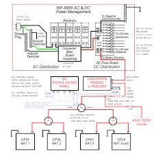 rv wiring diagram ac dc wiring diagram rv electrical wiring diagrams wiring diagram librariess google com search q rv converter charger wiring
