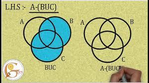 De Morgan S Law With Venn Diagram Venn Diagram For De Morgans Law For Set Different A Buc Youtube
