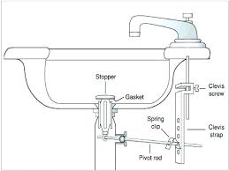 installing bathtub drain how to install bathtub drain how to install bathtub drain how to how installing bathtub drain winsome how