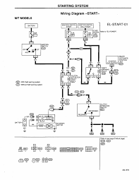 1998 nissan wiring diagram wiring diagram data 2004 nissan altima 2.5 wiring diagram wiring diagram for 1999 nissan pathfinder wiring library nissan brakes diagram 1998 nissan wiring diagram