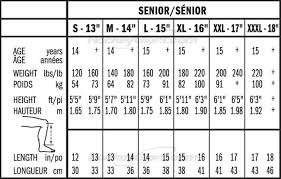 Ccm Goalie Glove Sizing Chart Images Gloves And