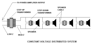 advantages of direct crown audio professional power amplifiers each speaker has a step down transformer that matches the 70v line to each speaker s impedance the primaries of all the speaker transformers are paralleled