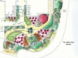 Small Picture Native Plant Garden Design Plans For Using Native Plants In Your
