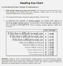 Near Vision Reading Chart Near Vision Reading Chart Pdf Www Bedowntowndaytona Com