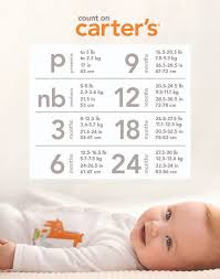 Memorable Carters 6 9 Month Size Chart Carter Onesie Size