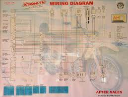 pioneer avic n wiring diagram images n wiring diagram pioneer trail 110 wiring diagram honda xrm diagram digitaldesign