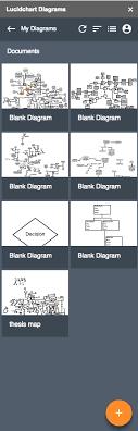 Insert Venn Diagram In Google Slides Lucidchart Add On For Google Docs Sheets And Slides Lucidchart