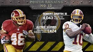 Nyg Depth Chart 2013 2013 Nfl Season Preview Washington Redskins Cbssports Com