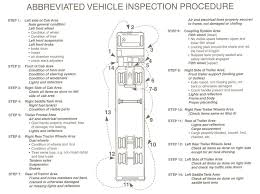 Cdl Pre Trip Inspection Diagram This Above Covers The Very