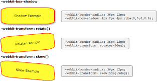 just replace webkit with moz or o except for border radius and box shadow where opera uses no prefix
