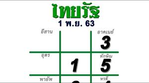 โค้งสุดท้าย หวยไทยรัฐ 1/11/63 เลขเด็ด เลขดังงวดนี้2ตัวและ