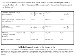 table 1 thermodynamics of the carnot cycle