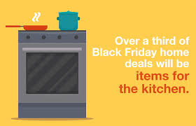 Small Appliance Sales Black Friday Home Goods Predictions 2017 Kitchen Gadgets Fall To 8
