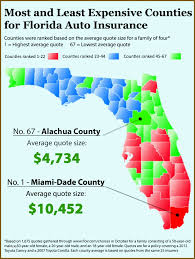 Insurance Quotes Florida