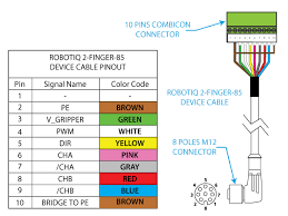 pin m connector wiring diagram discover your wiring 35 wiring 2finger adaptive robot gripper 85 instruction 4 pin din connector
