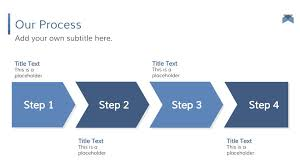 Four Steps Chevron Process Google Slides Themes Free Google Slides