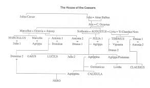 I Claudius Family Chart Julio Claudian Family Tree Ancient History Rome History