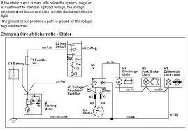 john deere gator wiring diagram collection wiring diagram sample john deere gator wiring diagram john deere gator 6x4 wiring diagram unique john deere